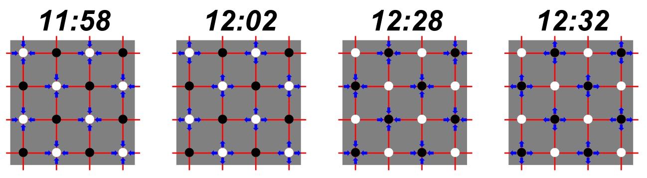 Princip integrovaného taktového jízdního řádu